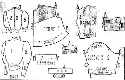 Edwardian Sewing Pattern